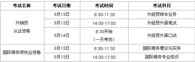 陕西2014国际商务师准考证打印时间