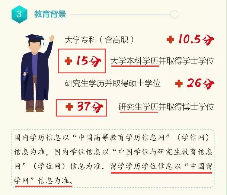 北京市积分落户操作管理细则(试行)