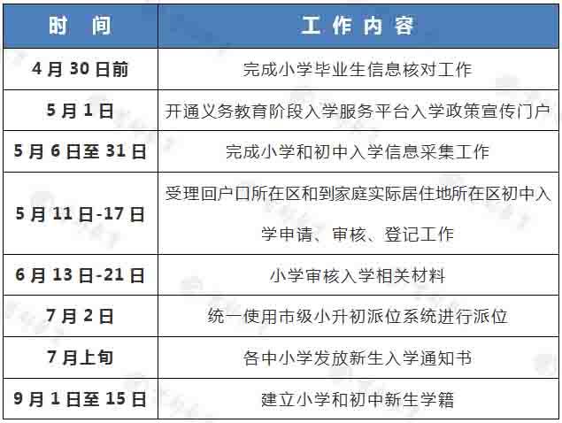 北京市东城区教育招生考试中心