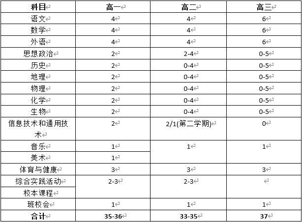 北大附屬廊坊益田同文學校