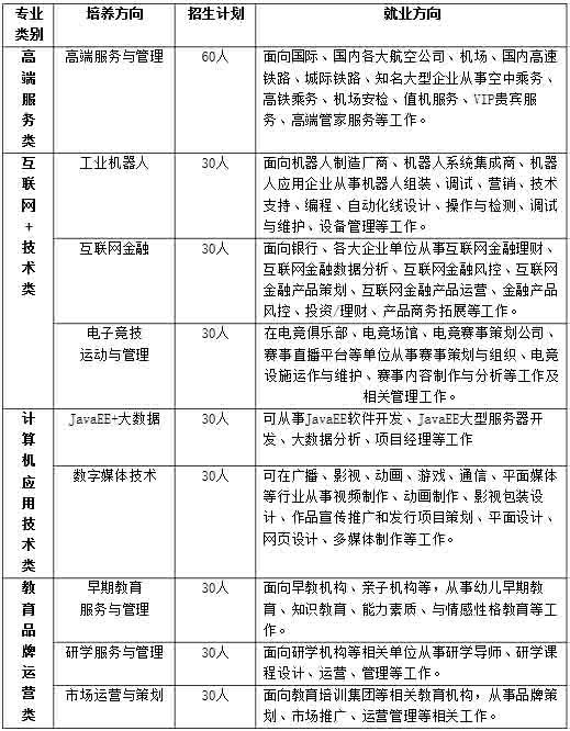 太原理工大学继续教育学院招生简章